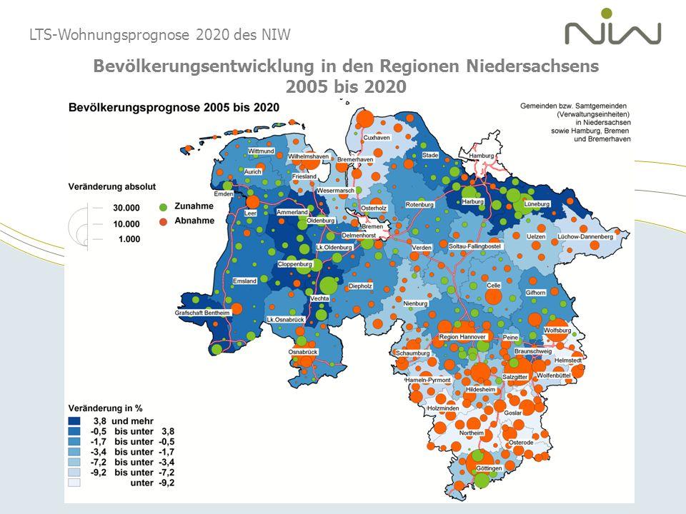 LTS-Wohnungsprognose 2020 des NIW Bevölkerungsentwicklung in den Regionen Niedersachsens 2005 bis 2020