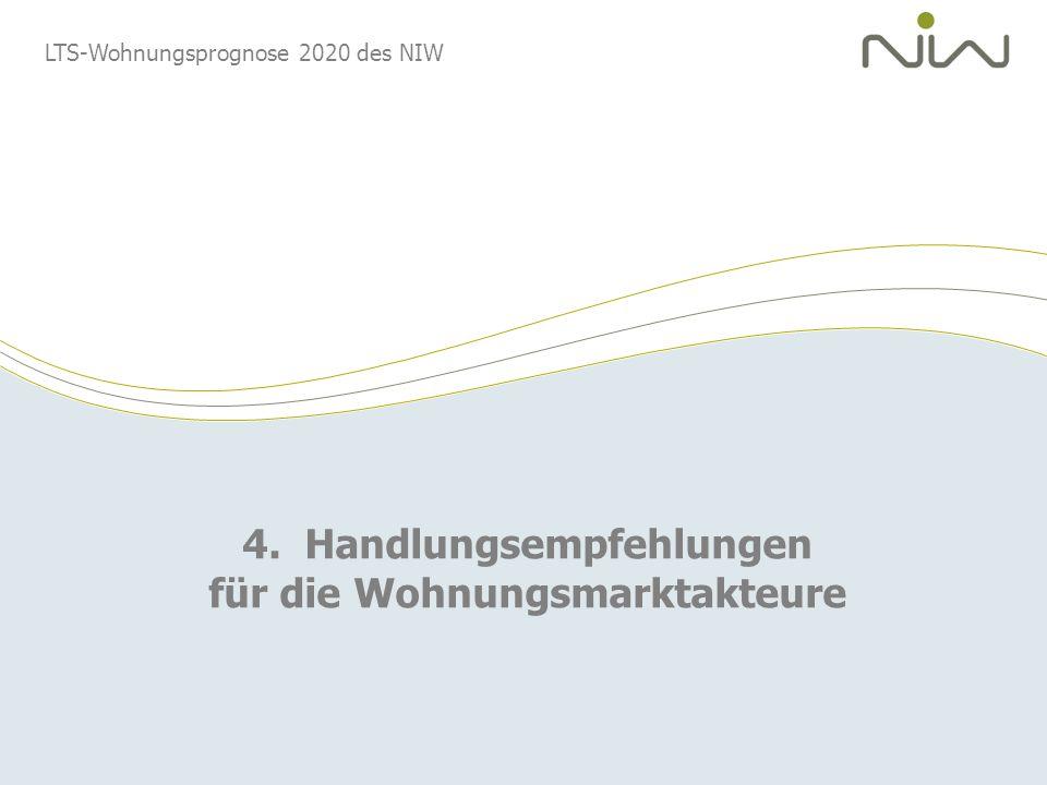 LTS-Wohnungsprognose 2020 des NIW 4. Handlungsempfehlungen für die Wohnungsmarktakteure