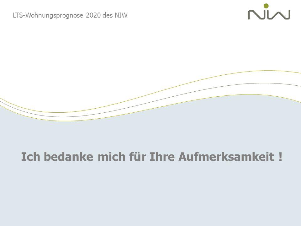 LTS-Wohnungsprognose 2020 des NIW Ich bedanke mich für Ihre Aufmerksamkeit !