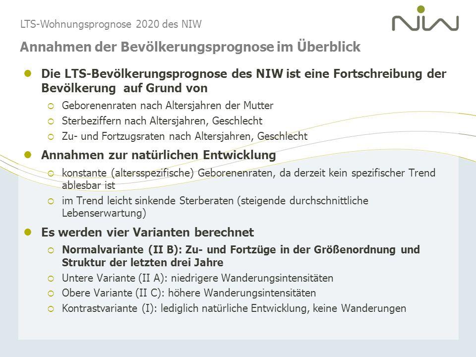 LTS-Wohnungsprognose 2020 des NIW Bevölkerungsentwicklung in Niedersachsen, Cloppenburg und Goslar bis 2020