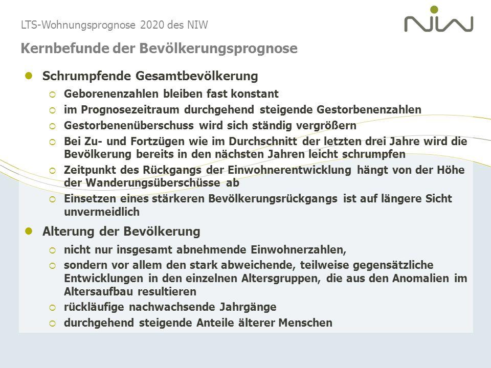 LTS-Wohnungsprognose 2020 des NIW Bevölkerungs- und Haushaltsentwicklung in Niedersachsen, Cloppenburg und Goslar 2005 bis 2020
