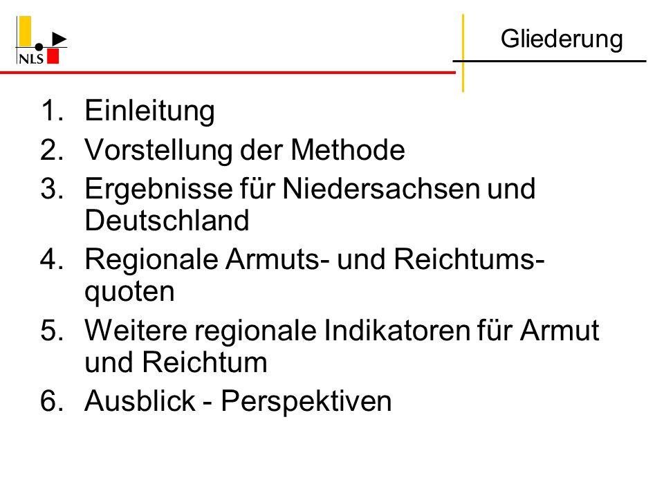 Gliederung 1.Einleitung 2.Vorstellung der Methode 3.Ergebnisse für Niedersachsen und Deutschland 4.Regionale Armuts- und Reichtums- quoten 5.Weitere r