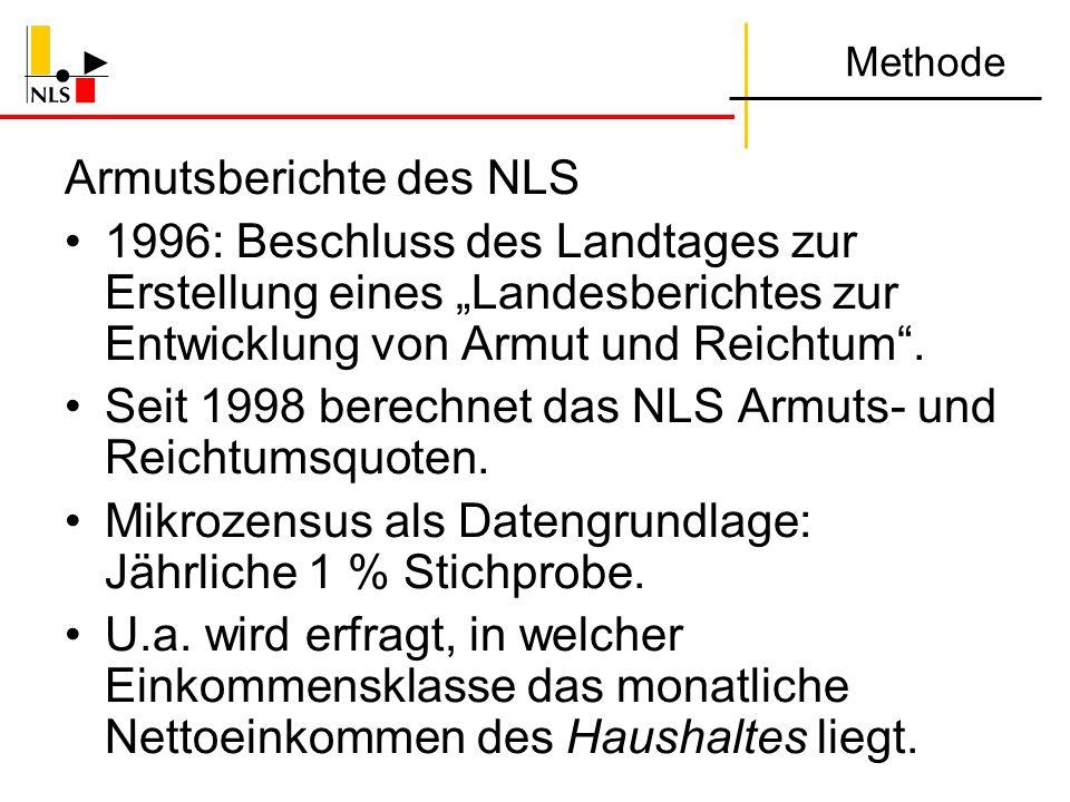 Methode Armutsberichte des NLS 1996: Beschluss des Landtages zur Erstellung eines Landesberichtes zur Entwicklung von Armut und Reichtum. Seit 1998 be