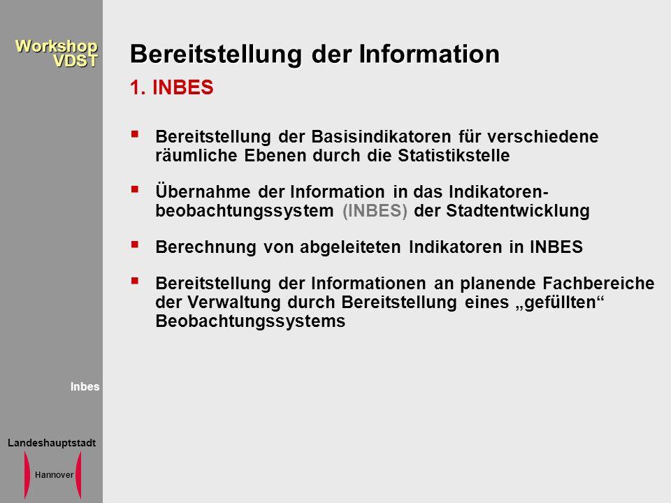 Landeshauptstadt Hannover WorkshopVDST Bereitstellung der Information 1. INBES Bereitstellung der Basisindikatoren für verschiedene räumliche Ebenen d