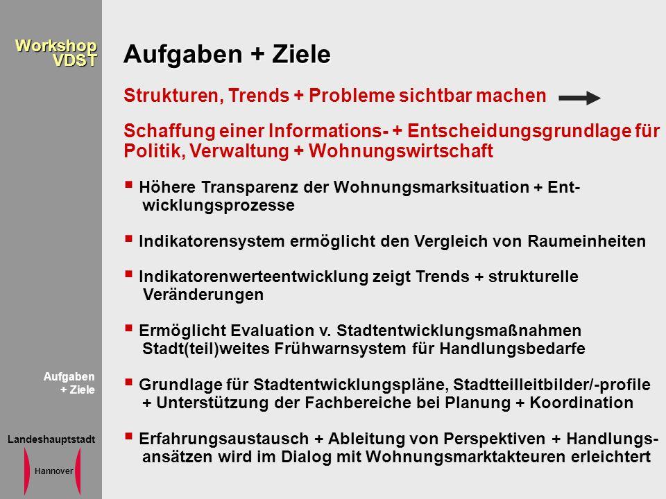 Landeshauptstadt Hannover WorkshopVDST Aufgaben + Ziele Strukturen, Trends + Probleme sichtbar machen Schaffung einer Informations- + Entscheidungsgru