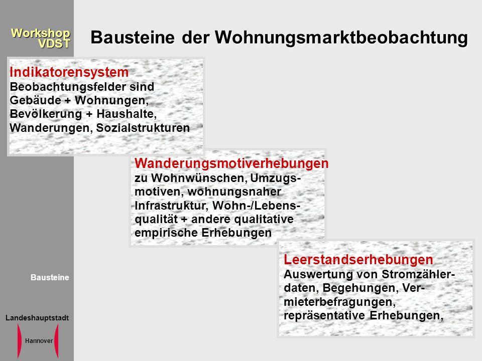 Landeshauptstadt Hannover WorkshopVDST Bausteine Bausteine der Wohnungsmarktbeobachtung Wanderungsmotiverhebungen zu Wohnwünschen, Umzugs- motiven, wo