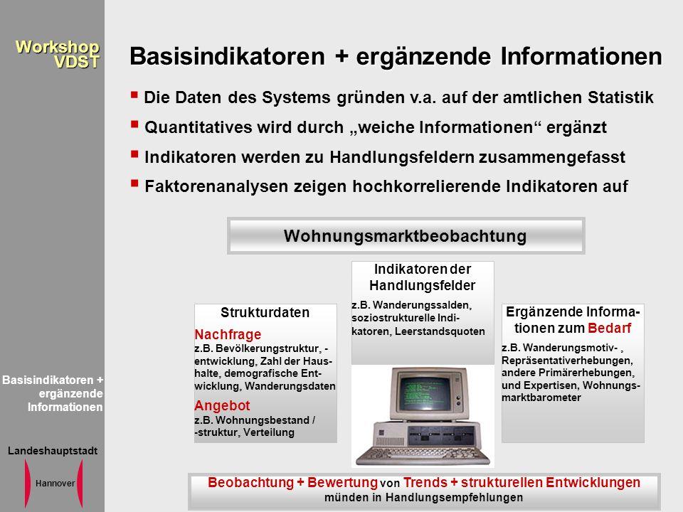 Landeshauptstadt Hannover WorkshopVDST Basisindikatoren + ergänzende Informationen Die Daten des Systems gründen v.a. auf der amtlichen Statistik Quan