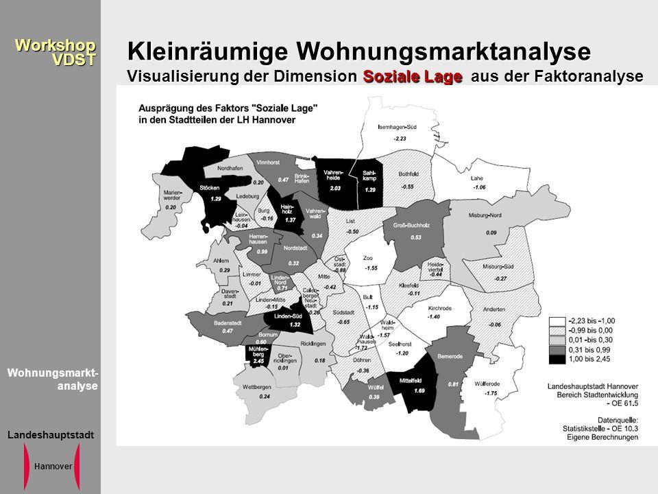 Landeshauptstadt Hannover WorkshopVDST Kleinräumige Wohnungsmarktanalyse Visualisierung der Dimension Soziale Lage aus der Faktoranalyse Wohnungsmarkt