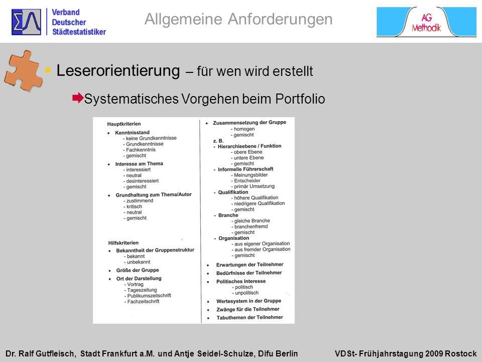 Dr. Ralf Gutfleisch, Stadt Frankfurt a.M. und Antje Seidel-Schulze, Difu Berlin VDSt- Frühjahrstagung 2009 Rostock Leserorientierung – für wen wird er