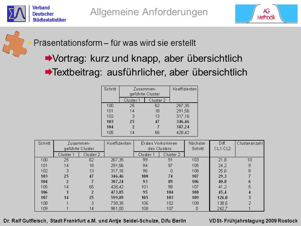 Dr. Ralf Gutfleisch, Stadt Frankfurt a.M. und Antje Seidel-Schulze, Difu Berlin VDSt- Frühjahrstagung 2009 Rostock Textbeitrag: ausführlicher, aber üb