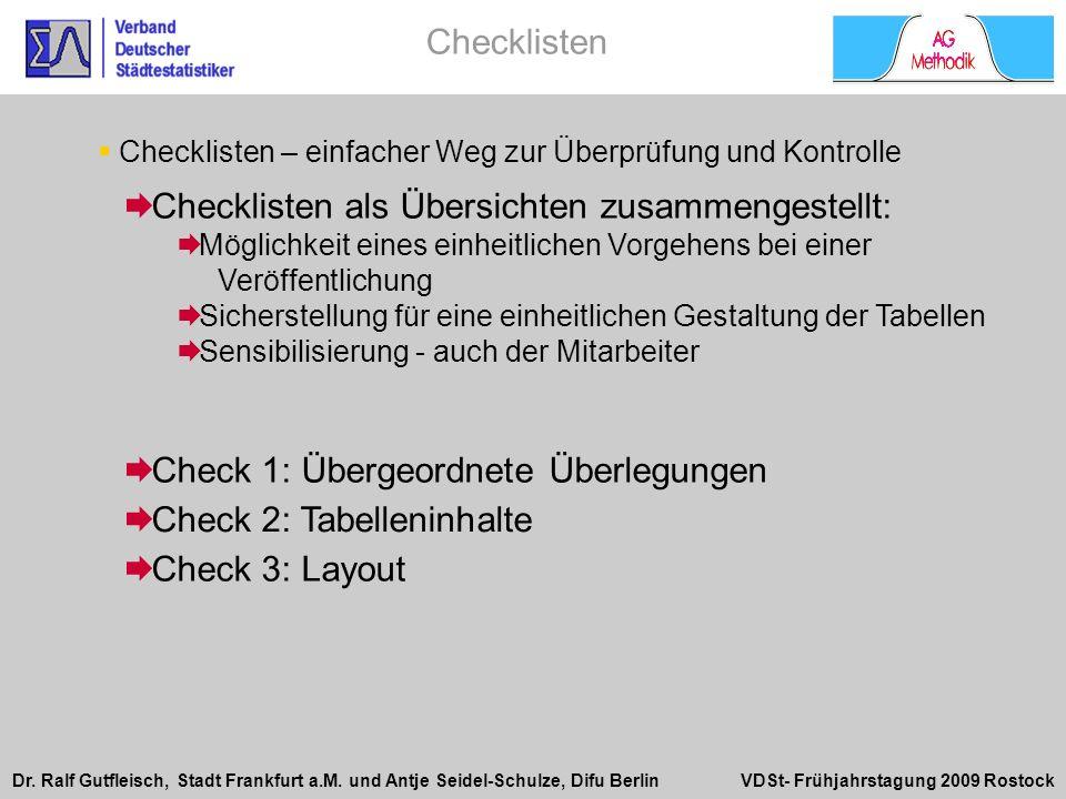 Dr. Ralf Gutfleisch, Stadt Frankfurt a.M. und Antje Seidel-Schulze, Difu Berlin VDSt- Frühjahrstagung 2009 Rostock Checklisten – einfacher Weg zur Übe