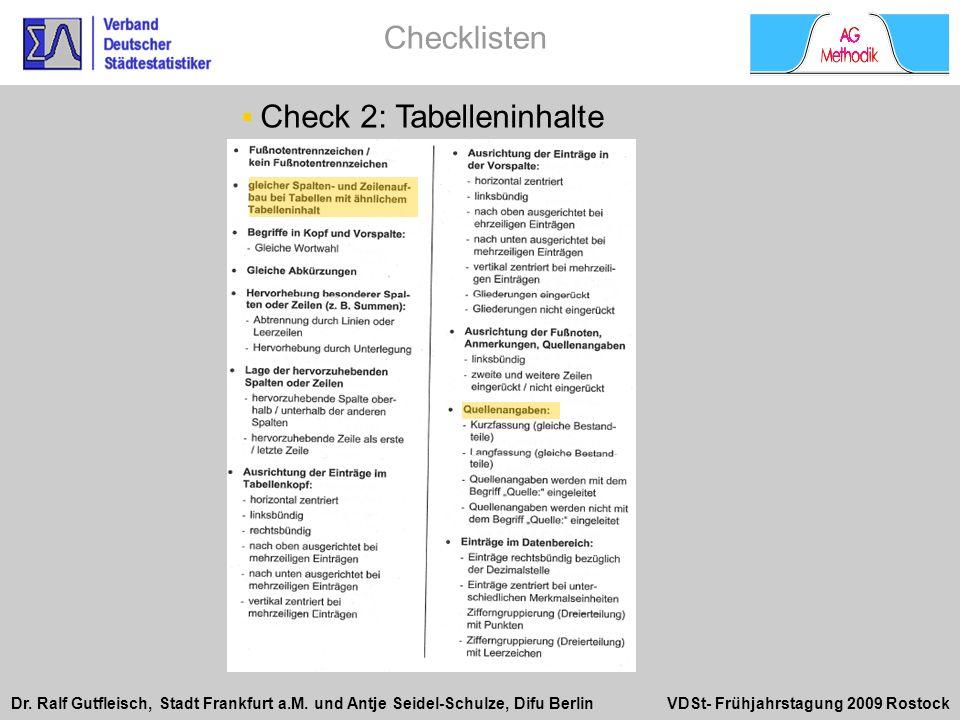 Dr. Ralf Gutfleisch, Stadt Frankfurt a.M. und Antje Seidel-Schulze, Difu Berlin VDSt- Frühjahrstagung 2009 Rostock Check 2: Tabelleninhalte Checkliste