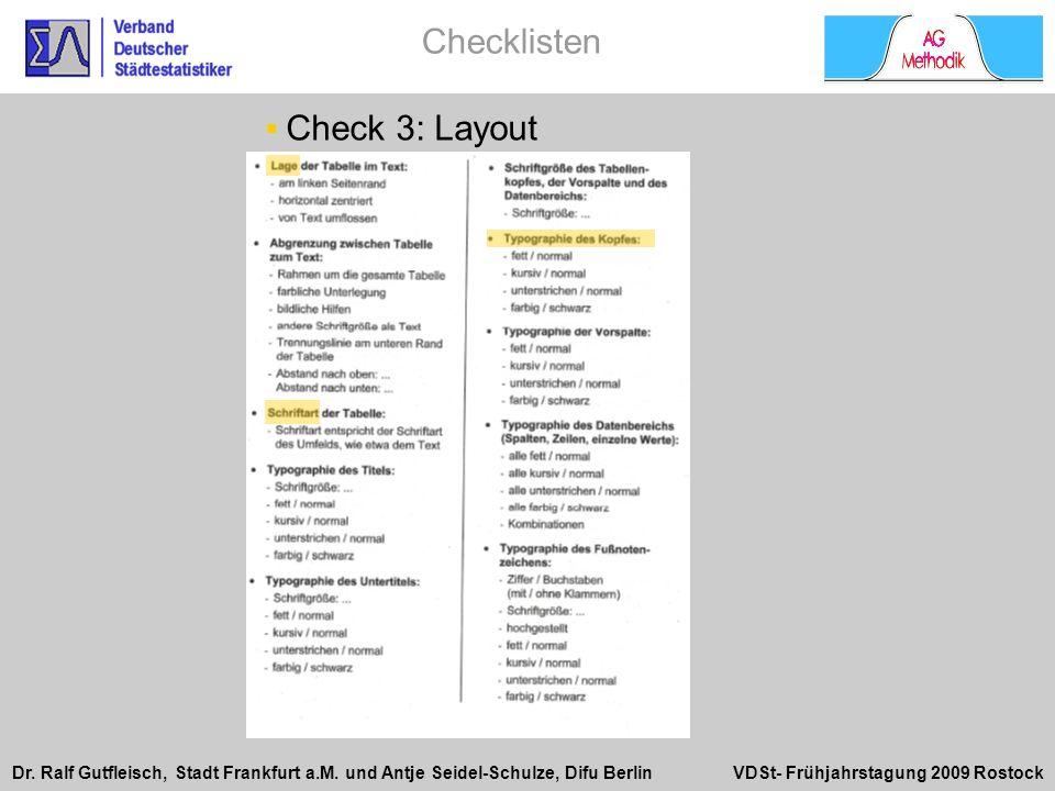 Dr. Ralf Gutfleisch, Stadt Frankfurt a.M. und Antje Seidel-Schulze, Difu Berlin VDSt- Frühjahrstagung 2009 Rostock Check 3: Layout Checklisten