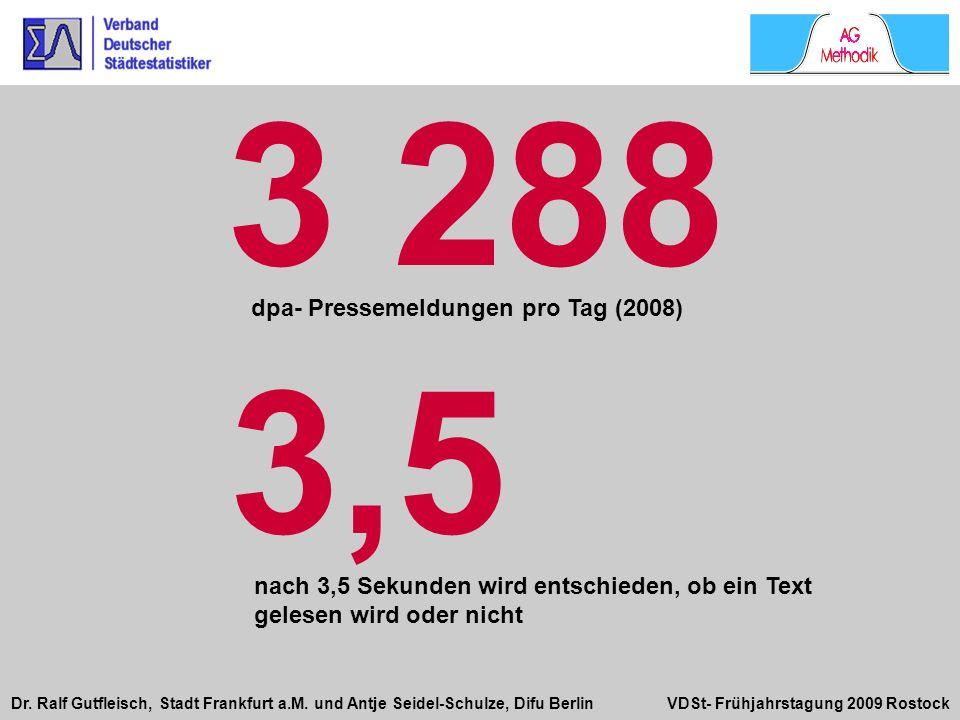 Dr. Ralf Gutfleisch, Stadt Frankfurt a.M. und Antje Seidel-Schulze, Difu Berlin VDSt- Frühjahrstagung 2009 Rostock 3 288 dpa- Pressemeldungen pro Tag