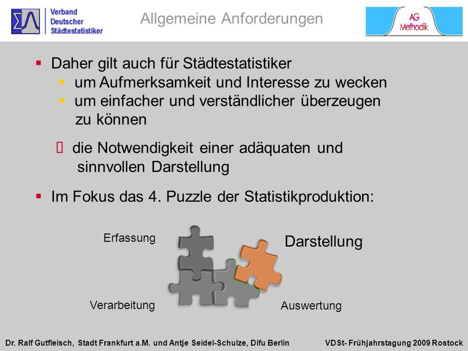 Dr. Ralf Gutfleisch, Stadt Frankfurt a.M. und Antje Seidel-Schulze, Difu Berlin VDSt- Frühjahrstagung 2009 Rostock Daher gilt auch für Städtestatistik