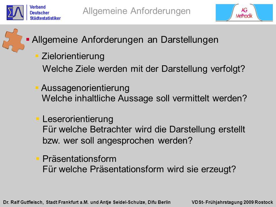 Dr. Ralf Gutfleisch, Stadt Frankfurt a.M. und Antje Seidel-Schulze, Difu Berlin VDSt- Frühjahrstagung 2009 Rostock Allgemeine Anforderungen an Darstel