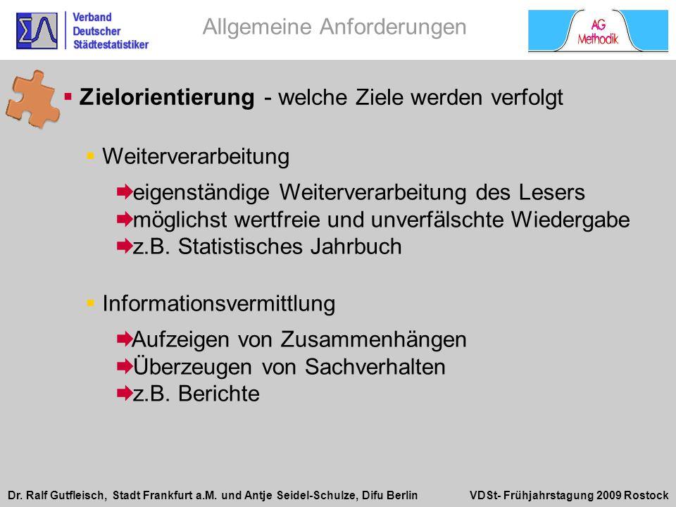 Dr. Ralf Gutfleisch, Stadt Frankfurt a.M. und Antje Seidel-Schulze, Difu Berlin VDSt- Frühjahrstagung 2009 Rostock Zielorientierung - w elche Ziele we