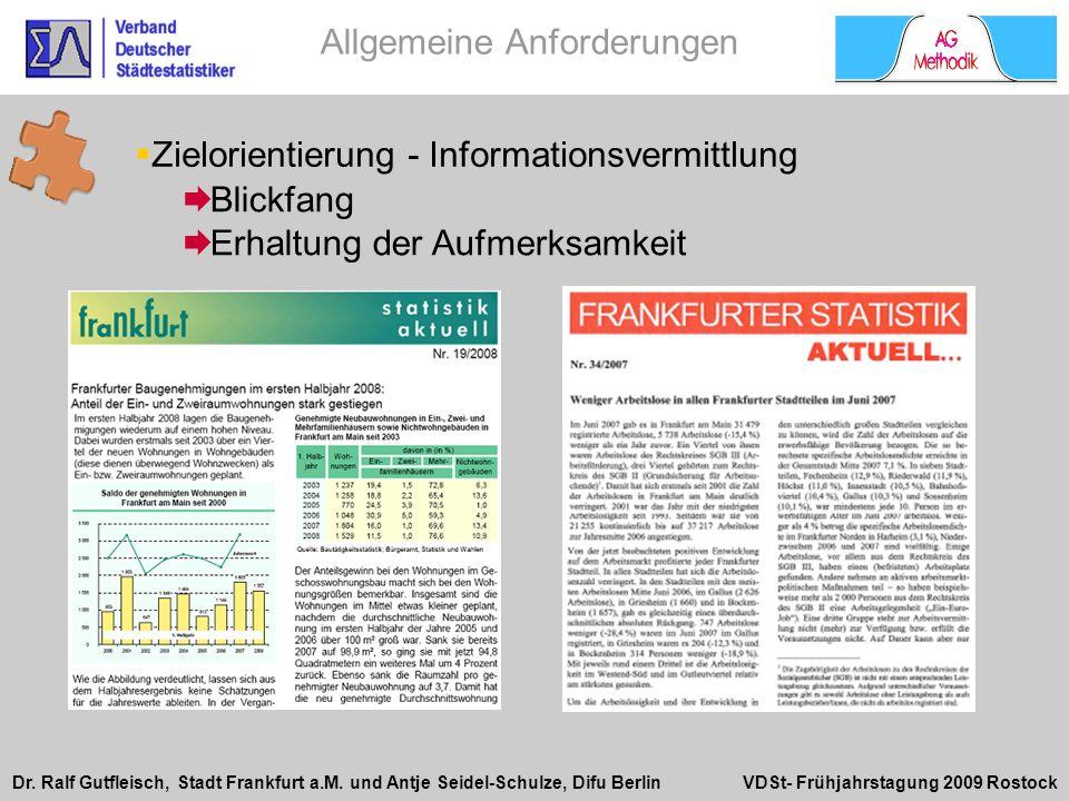 Dr. Ralf Gutfleisch, Stadt Frankfurt a.M. und Antje Seidel-Schulze, Difu Berlin VDSt- Frühjahrstagung 2009 Rostock Zielorientierung - Informationsverm
