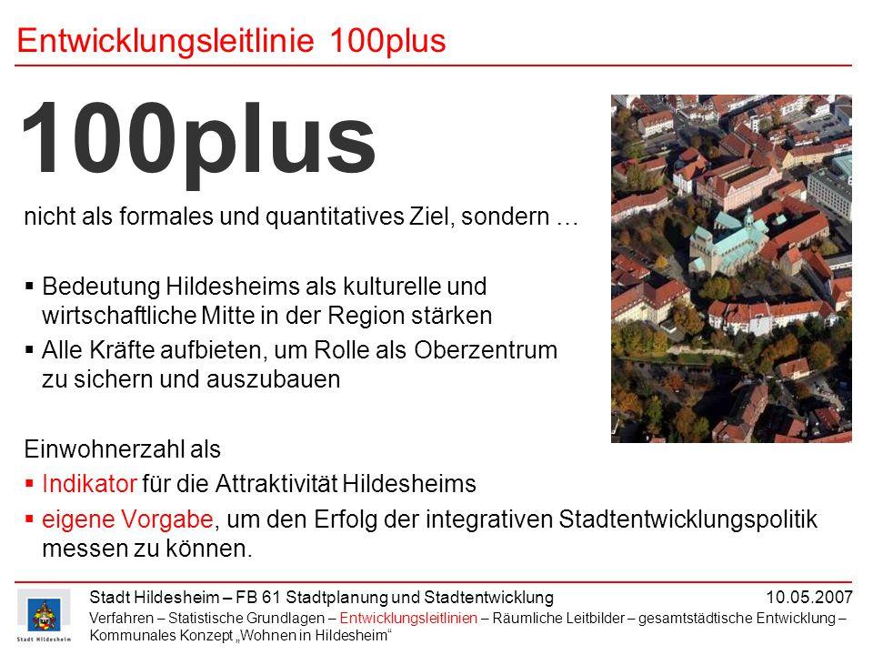 Stadt Hildesheim – FB 61 Stadtplanung und Stadtentwicklung 10.05.2007 100plus nicht als formales und quantitatives Ziel, sondern … Bedeutung Hildeshei