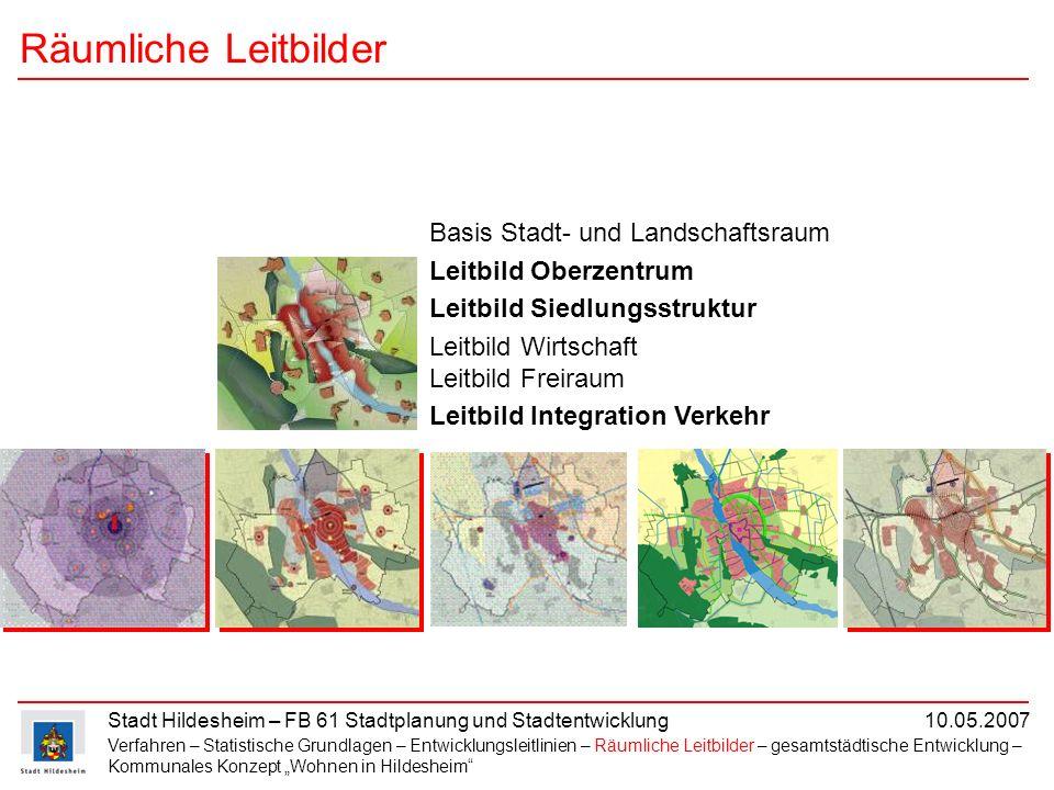 Stadt Hildesheim – FB 61 Stadtplanung und Stadtentwicklung 10.05.2007 Basis Stadt- und Landschaftsraum Leitbild Oberzentrum Leitbild Siedlungsstruktur