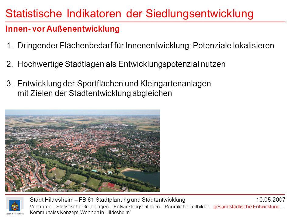 Stadt Hildesheim – FB 61 Stadtplanung und Stadtentwicklung 10.05.2007 Statistische Indikatoren der Siedlungsentwicklung 1.Dringender Flächenbedarf für