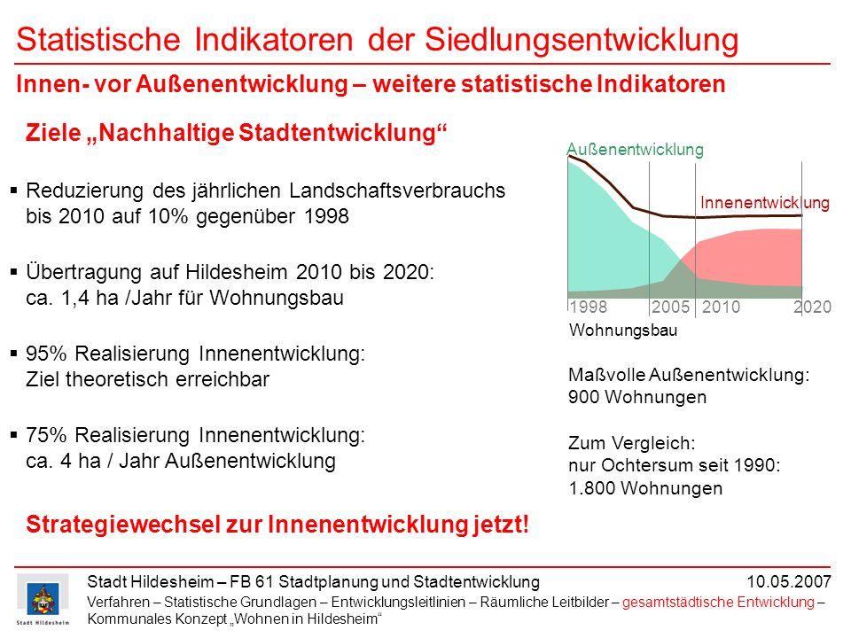 Stadt Hildesheim – FB 61 Stadtplanung und Stadtentwicklung 10.05.2007 Statistische Indikatoren der Siedlungsentwicklung Innen- vor Außenentwicklung –