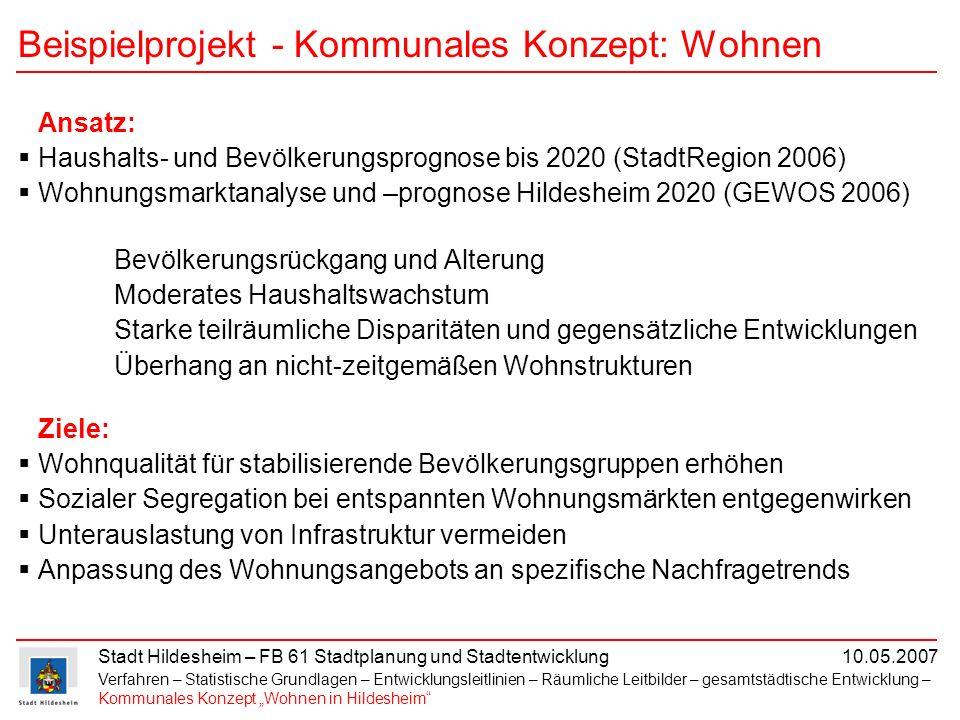 Stadt Hildesheim – FB 61 Stadtplanung und Stadtentwicklung 10.05.2007 Beispielprojekt - Kommunales Konzept: Wohnen Ansatz: Haushalts- und Bevölkerungs