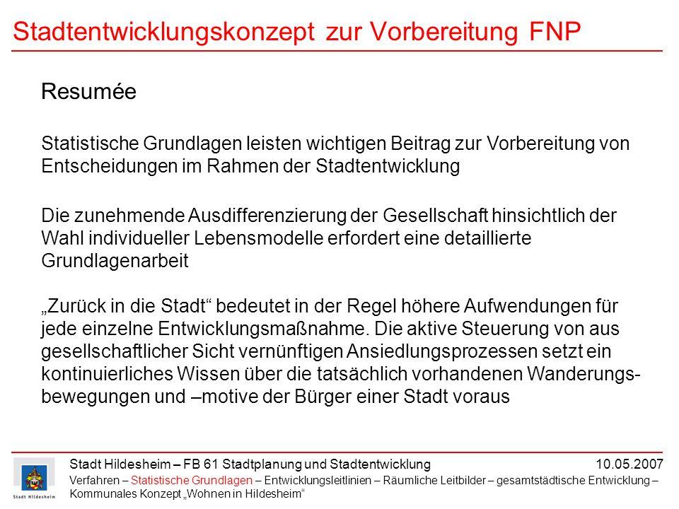 Stadt Hildesheim – FB 61 Stadtplanung und Stadtentwicklung 10.05.2007 Stadtentwicklungskonzept zur Vorbereitung FNP Verfahren – Statistische Grundlage