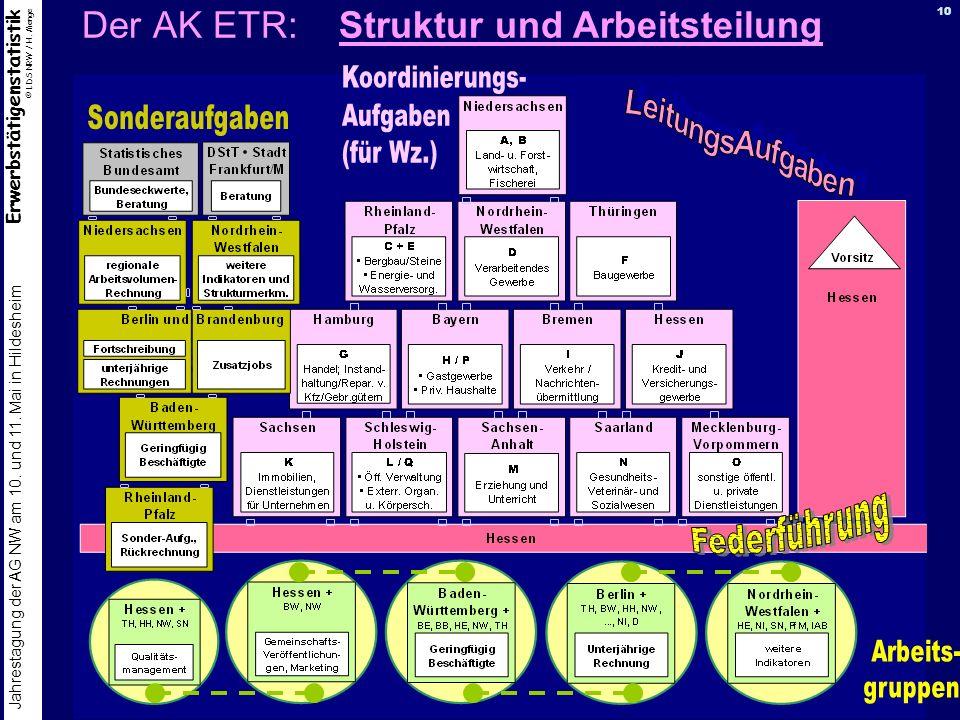 Erwerbstätigenstatistik © LDS NRW / H. Menge Jahrestagung der AG NW am 10. und 11. Mai in Hildesheim 10 Der AK ETR: Struktur und Arbeitsteilung