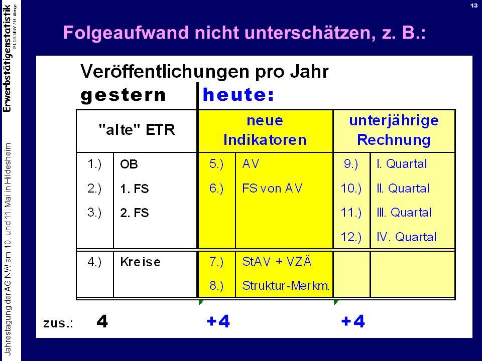 Erwerbstätigenstatistik © LDS NRW / H. Menge Jahrestagung der AG NW am 10. und 11. Mai in Hildesheim 13 Folgeaufwand nicht unterschätzen, z. B.: