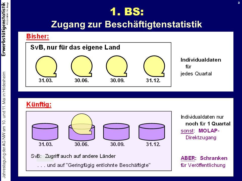 Erwerbstätigenstatistik © LDS NRW / H. Menge Jahrestagung der AG NW am 10. und 11. Mai in Hildesheim 2 1. BS: Zugang zur Beschäftigtenstatistik