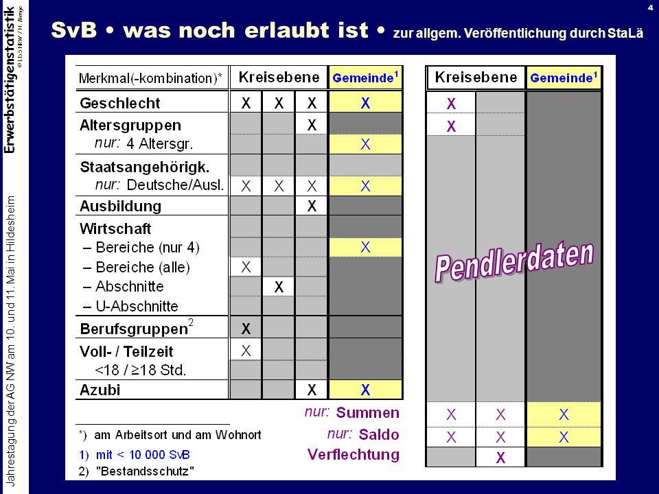 Erwerbstätigenstatistik © LDS NRW / H. Menge Jahrestagung der AG NW am 10. und 11. Mai in Hildesheim 4 SvB was noch erlaubt ist zur allgem. Veröffentl