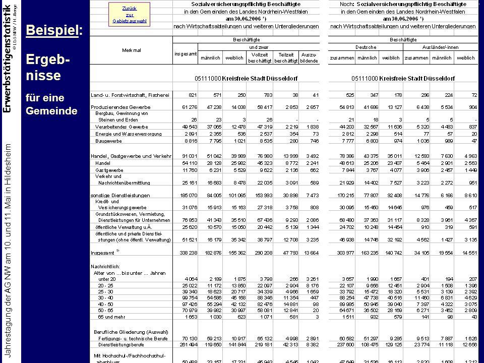 Erwerbstätigenstatistik © LDS NRW / H. Menge Jahrestagung der AG NW am 10. und 11. Mai in Hildesheim 7 Beispiel: Ergeb- nisse für eine Gemeinde