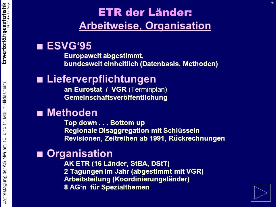 Erwerbstätigenstatistik © LDS NRW / H. Menge Jahrestagung der AG NW am 10. und 11. Mai in Hildesheim 9 ETR der Länder: Arbeitweise, Organisation ESVG9