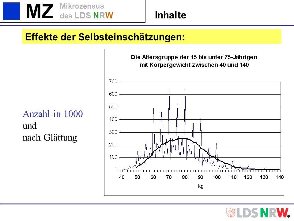 MZ Mikrozensus des LDS NRW Anzahl in 1000 und nach Glättung Effekte der Selbsteinschätzungen: Inhalte