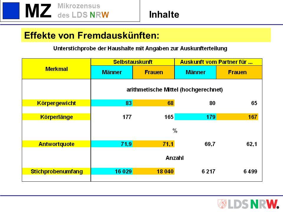 MZ Mikrozensus des LDS NRW Effekte von Fremdauskünften: Inhalte