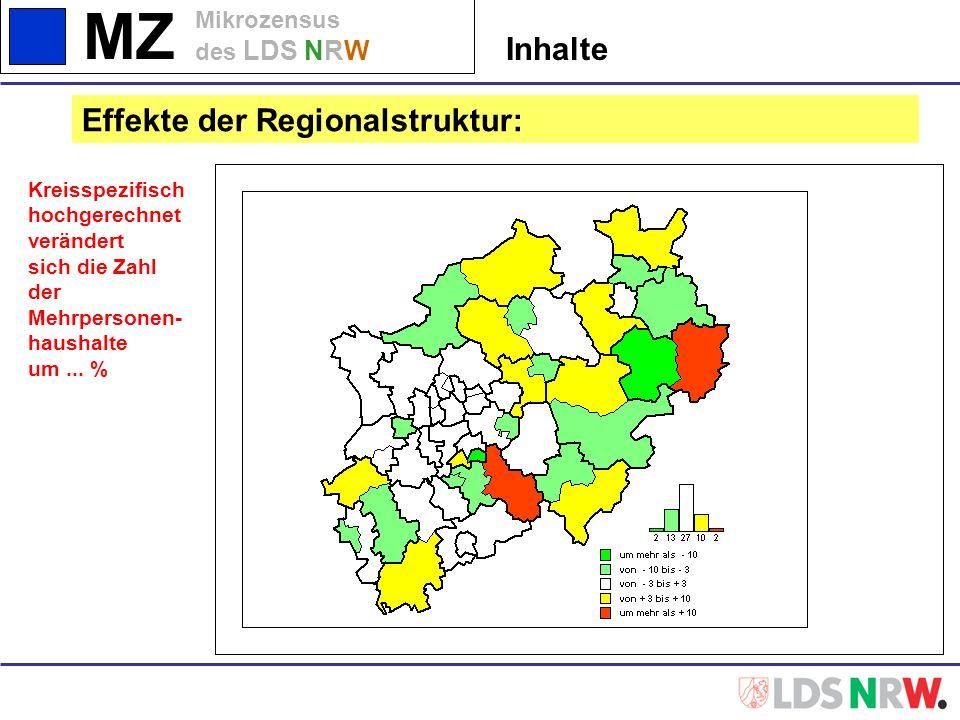 MZ Mikrozensus des LDS NRW Inhalte Effekte der Regionalstruktur: Kreisspezifisch hochgerechnet verändert sich die Zahl der Mehrpersonen- haushalte um.