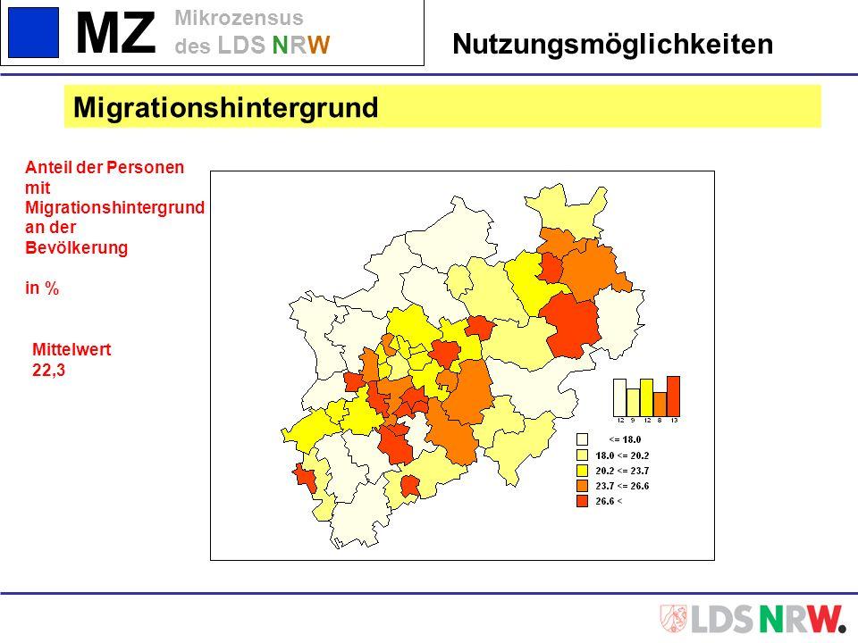 MZ Mikrozensus des LDS NRW Nutzungsmöglichkeiten Migrationshintergrund Anteil der Personen mit Migrationshintergrund an der Bevölkerung in % Mittelwer