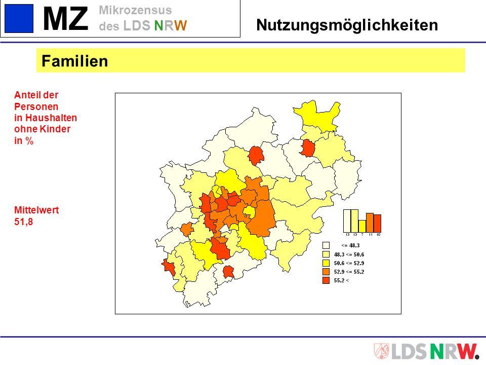 MZ Mikrozensus des LDS NRW Nutzungsmöglichkeiten Familien Anteil der Personen in Haushalten ohne Kinder in % Mittelwert 51,8
