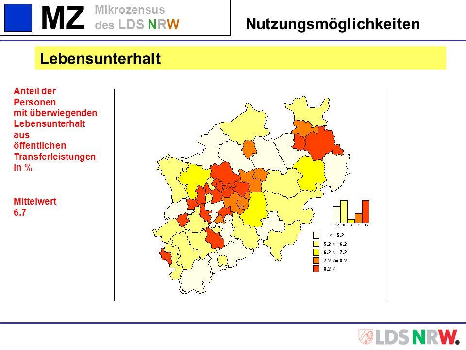 MZ Mikrozensus des LDS NRW Nutzungsmöglichkeiten Lebensunterhalt Anteil der Personen mit überwiegenden Lebensunterhalt aus öffentlichen Transferleistu