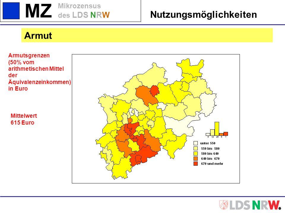 MZ Mikrozensus des LDS NRW Nutzungsmöglichkeiten Armut Armutsgrenzen (50% vom arithmetischen Mittel der Äquivalenzeinkommen) in Euro Mittelwert 615 Eu