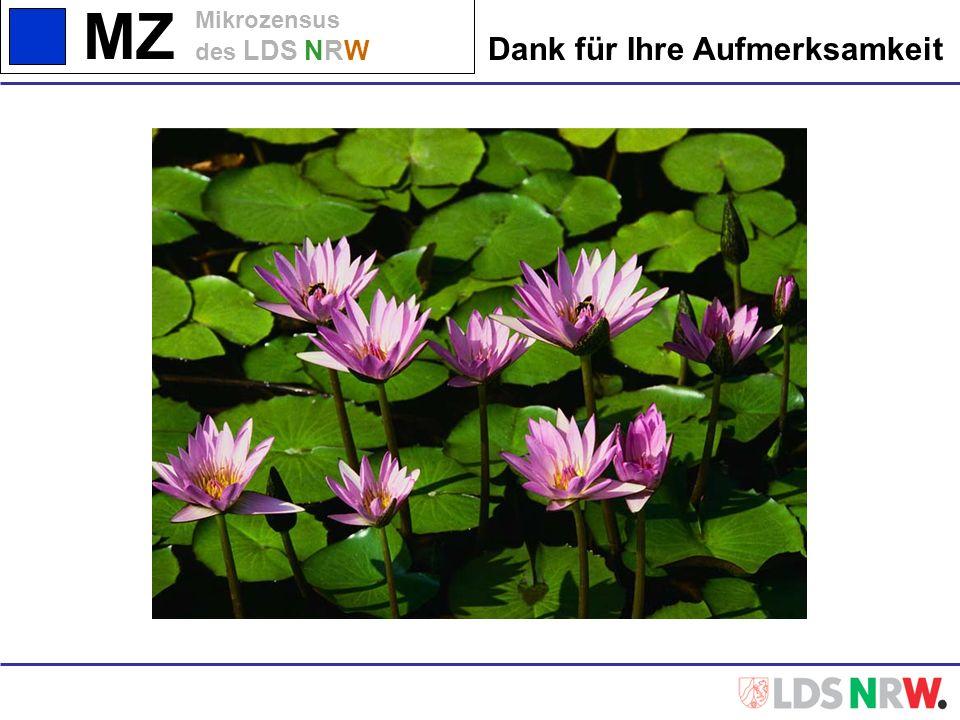 MZ Mikrozensus des LDS NRW Dank für Ihre Aufmerksamkeit