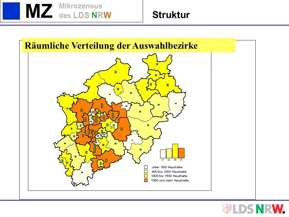 MZ Mikrozensus des LDS NRW Struktur Räumliche Verteilung der Auswahlbezirke