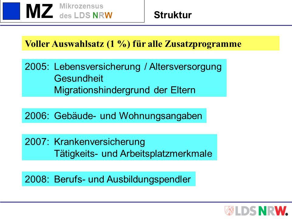 MZ Mikrozensus des LDS NRW Struktur 2005:Lebensversicherung / Altersversorgung Gesundheit Migrationshindergrund der Eltern Voller Auswahlsatz (1 %) fü