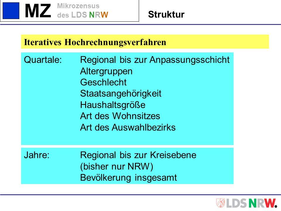 MZ Mikrozensus des LDS NRW Struktur Iteratives Hochrechnungsverfahren Quartale:Regional bis zur Anpassungsschicht Altergruppen Geschlecht Staatsangehö