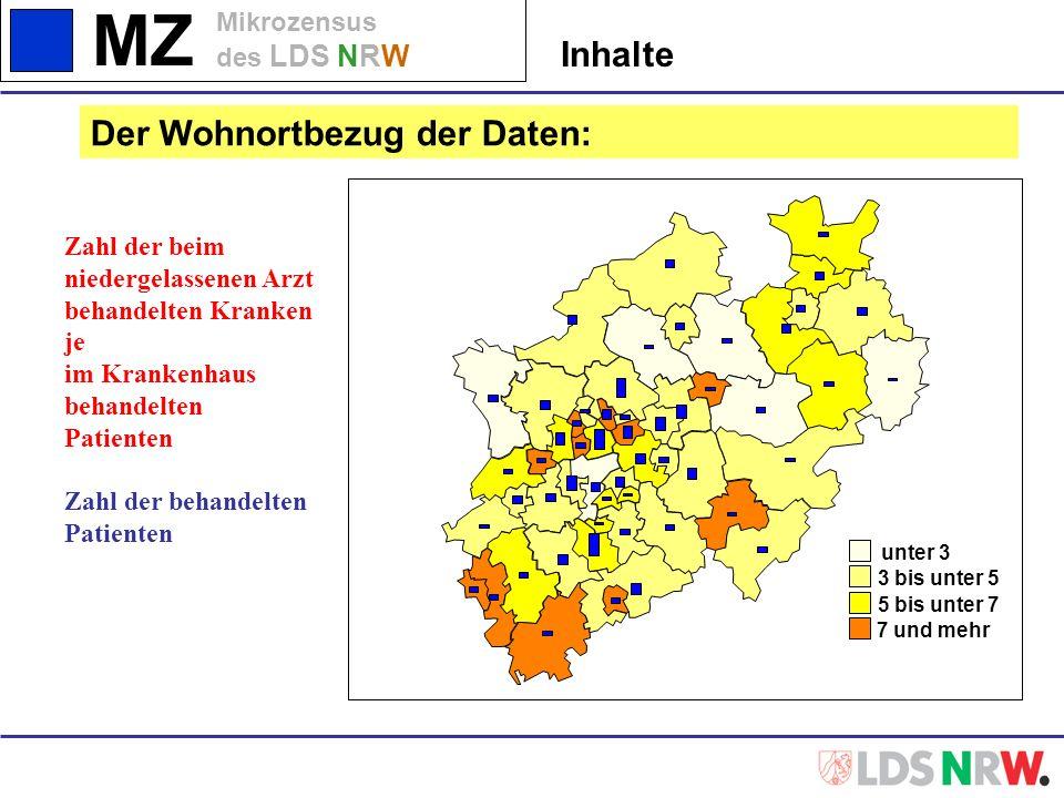 MZ Mikrozensus des LDS NRW Zahl der beim niedergelassenen Arzt behandelten Kranken je im Krankenhaus behandelten Patienten Zahl der behandelten Patien