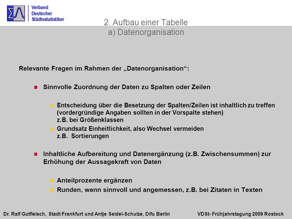 Dr. Ralf Gutfleisch, Stadt Frankfurt und Antje Seidel-Schulze, Difu Berlin VDSt- Frühjahrstagung 2009 Rostock 2. Aufbau einer Tabelle a) Datenorganisa
