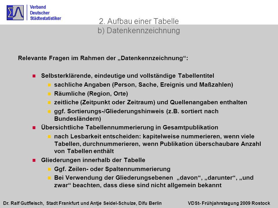 Dr. Ralf Gutfleisch, Stadt Frankfurt und Antje Seidel-Schulze, Difu Berlin VDSt- Frühjahrstagung 2009 Rostock 2. Aufbau einer Tabelle b) Datenkennzeic