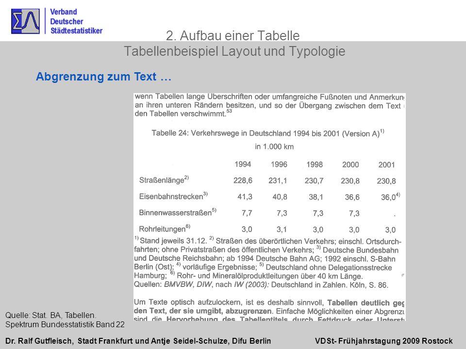 Dr. Ralf Gutfleisch, Stadt Frankfurt und Antje Seidel-Schulze, Difu Berlin VDSt- Frühjahrstagung 2009 Rostock 2. Aufbau einer Tabelle Tabellenbeispiel
