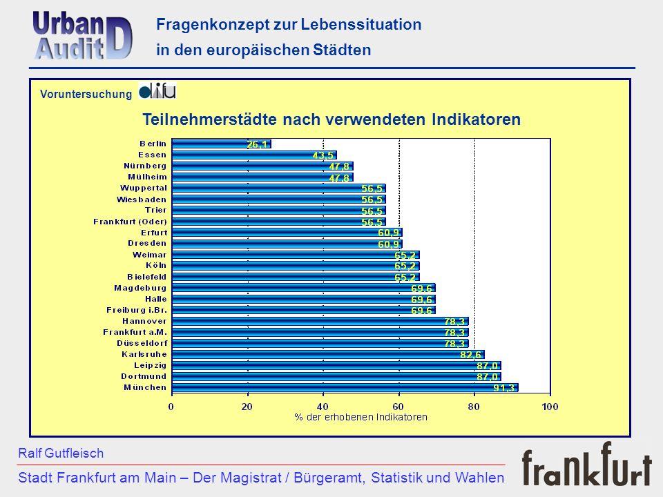 Verwendete Indikatoren in Bürgerumfragen Voruntersuchung Fragenkonzept zur Lebenssituation in den europäischen Städten _______________________________